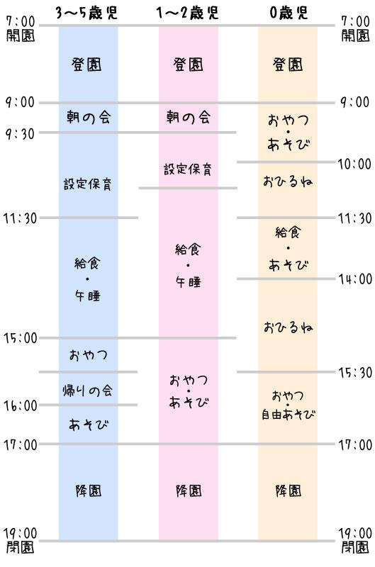 day_schedule
